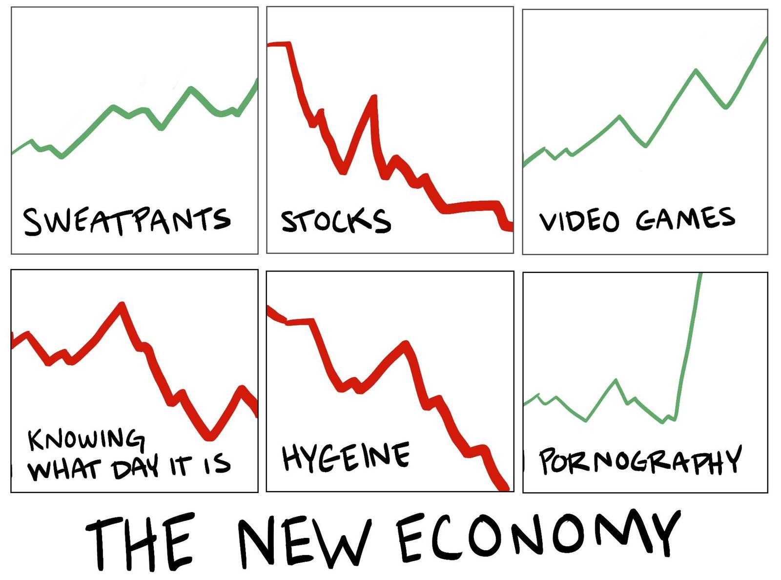 Coronavirus: The New Economy meme
